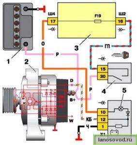 Схема принципа работы генератора