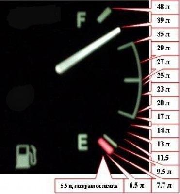 Расход топлива на Ланосе