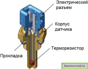Конструкция и принцип работы ДТОЖ Ланос