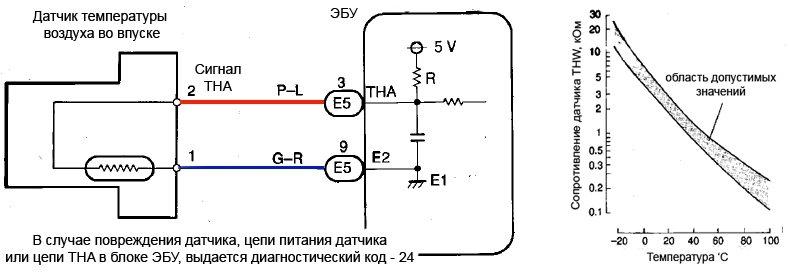 Схема подключения ДТВВ