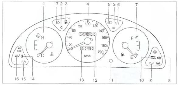 Комбинация приборов на панели Ланос