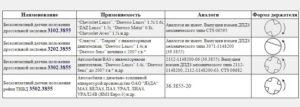 Таблица артиклей датчиков на Ланос