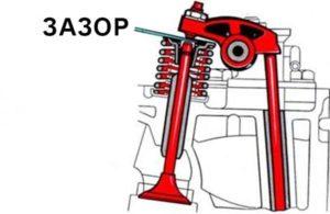 Что такое тепловой зазор на автомобиле