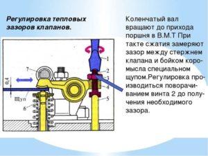 Как регулируется тепловой зазор на Ланосе и Сенсе