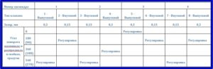 Таблица регулировки клапанов на Ланос, Сенс и Шанс 1,4