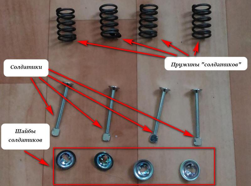 Крепежный механизм задних тормозных колодок