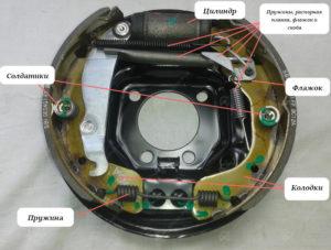 Назначение элементов барабанных тормозов
