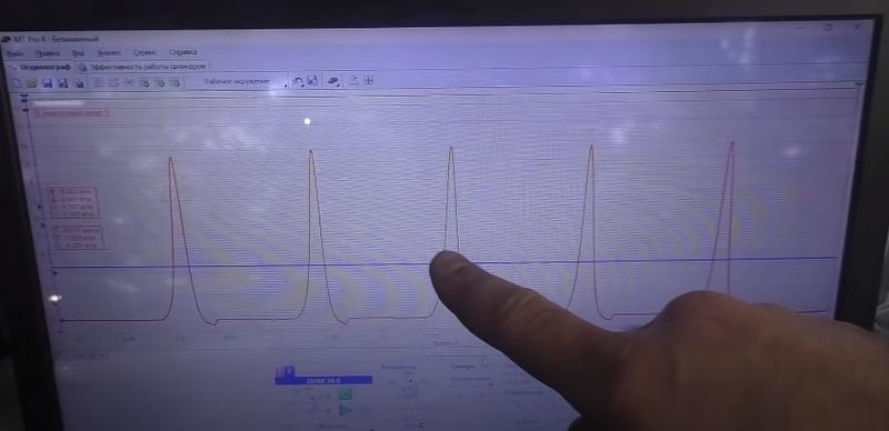 Компьютерная диагностика Ланос