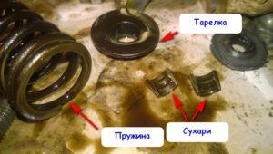 Конструкция крепления клапанов