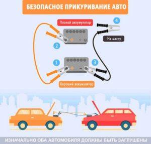 Схема для быстрого прикуривания авто