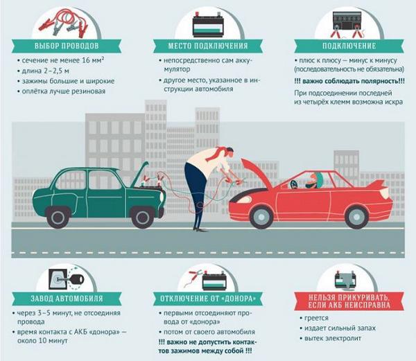 Схема памятка для прикуривания авто