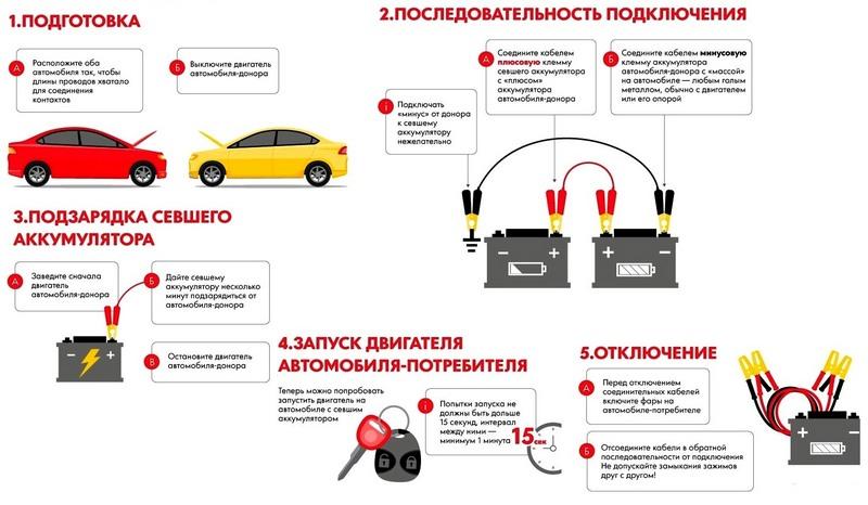 Схема прикуривания автомобиля