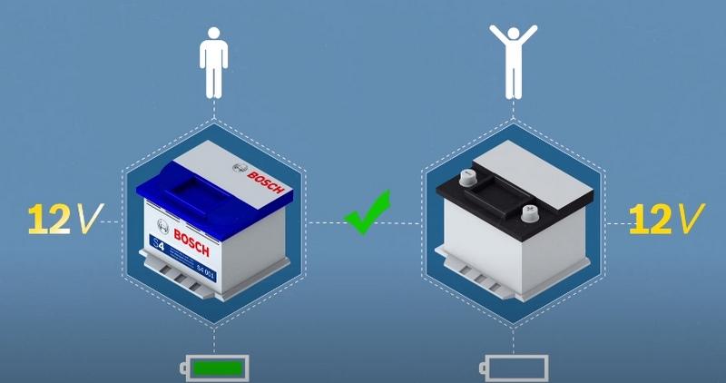 Соответствие номинала аккумулятора по напряжению