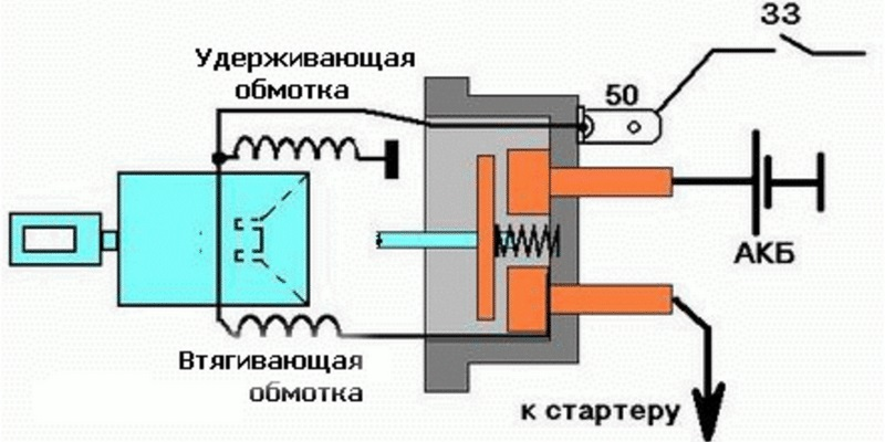 Схема устройства втягивающего реле