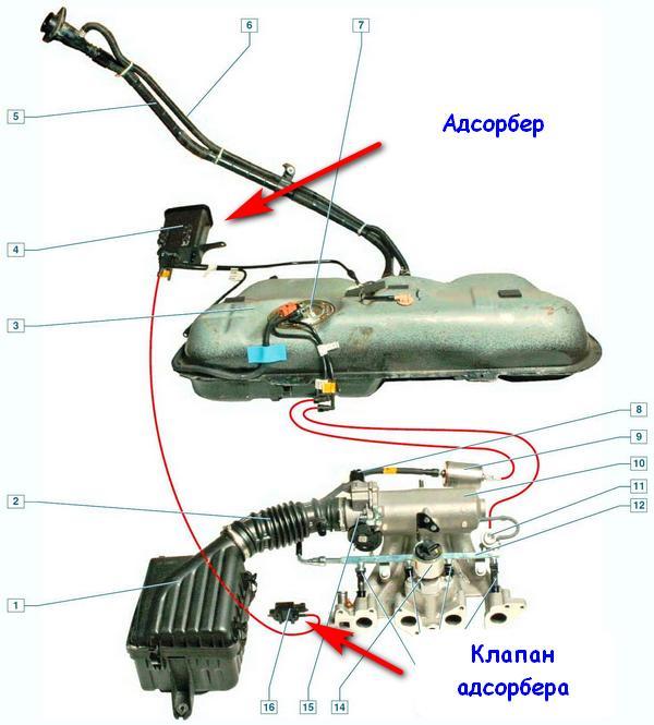 Система питания двигателя Ланос